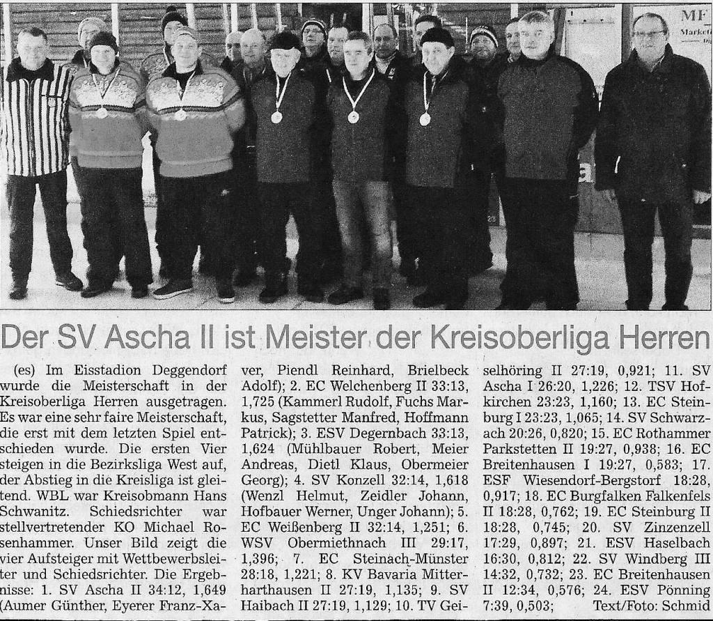 Ascha II Meister der Kreisoberliga (2)