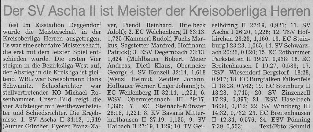 Ascha II Meister der Kreisoberliga -Text- Kopie